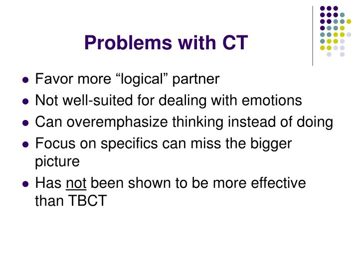 Problems with CT
