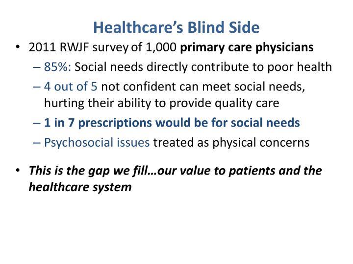Healthcare's Blind Side