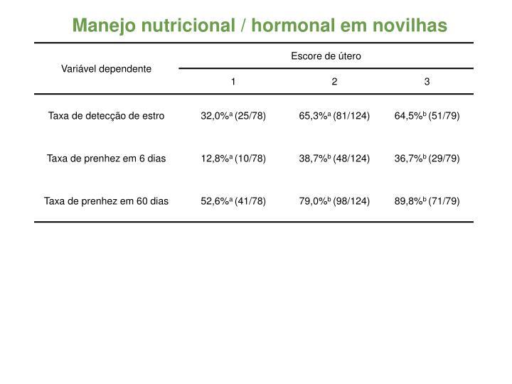 Manejo nutricional / hormonal em novilhas