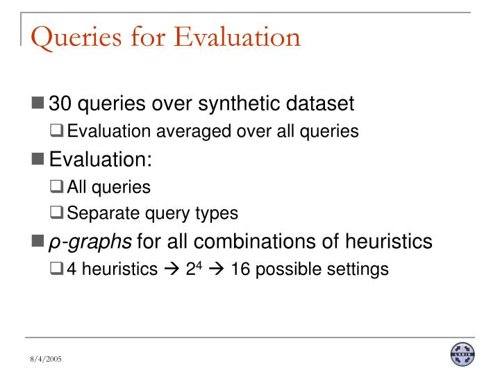 Queries for Evaluation