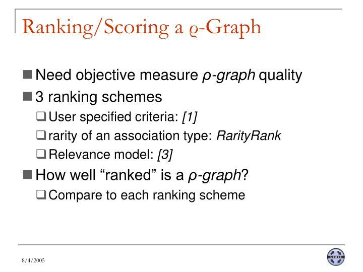 Ranking/Scoring a
