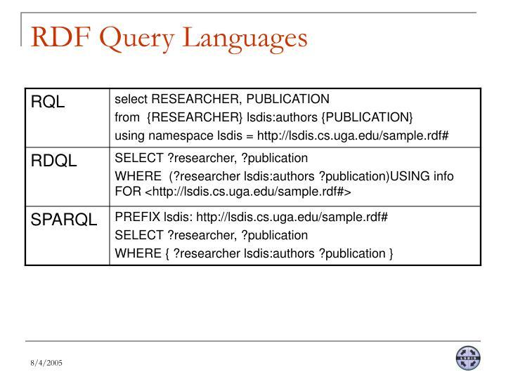 RDF Query Languages