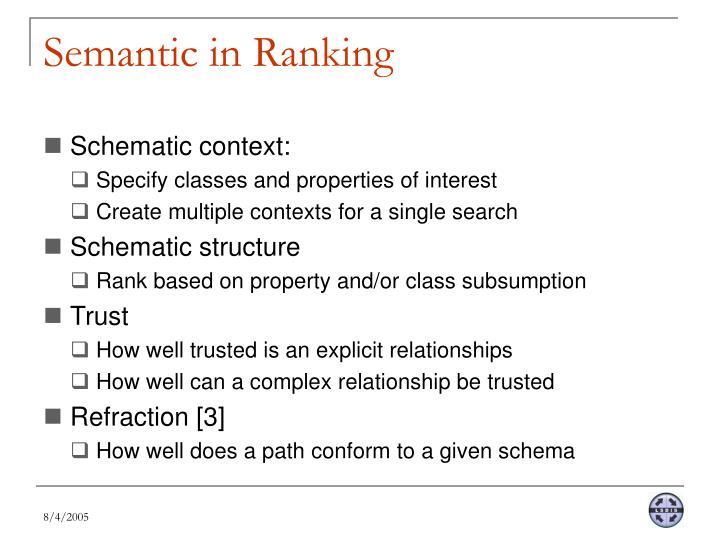 Semantic in Ranking