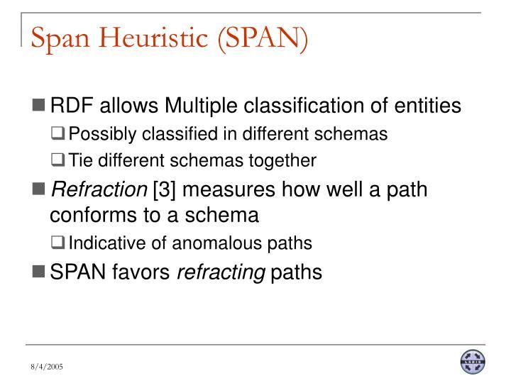 Span Heuristic (SPAN)