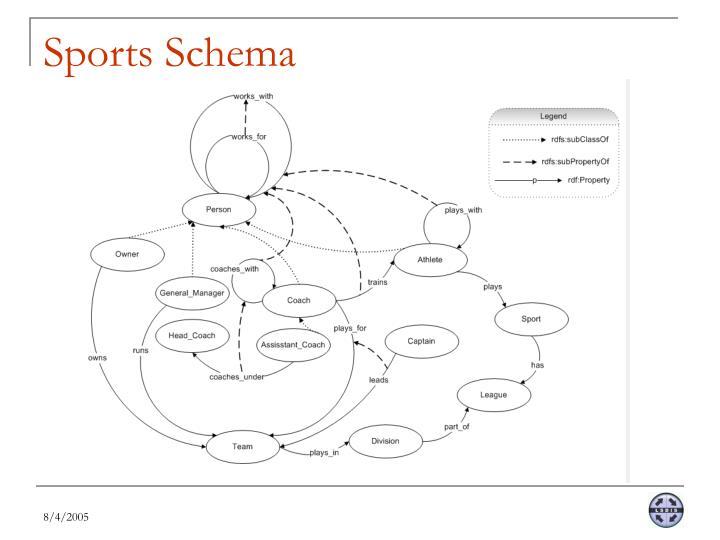 Sports Schema
