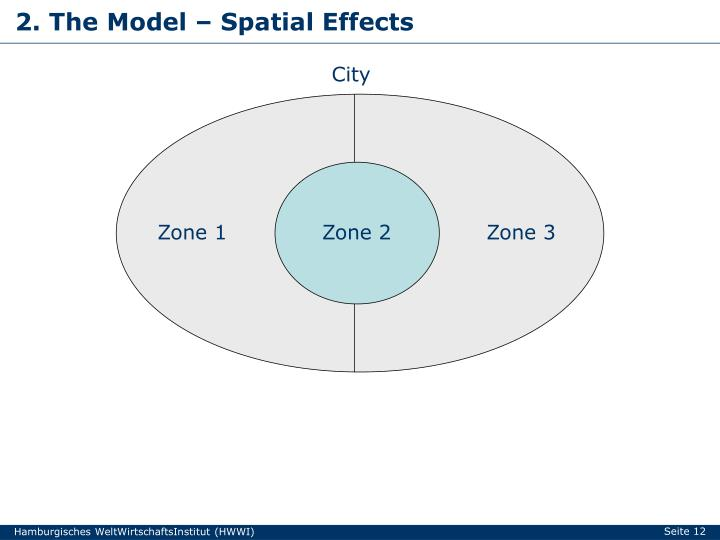 2. The Model – Spatial Effects