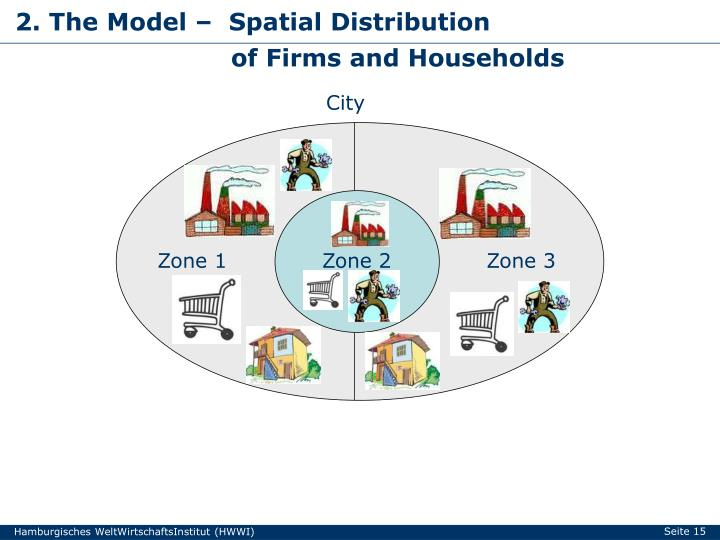 2. The Model –  Spatial Distribution