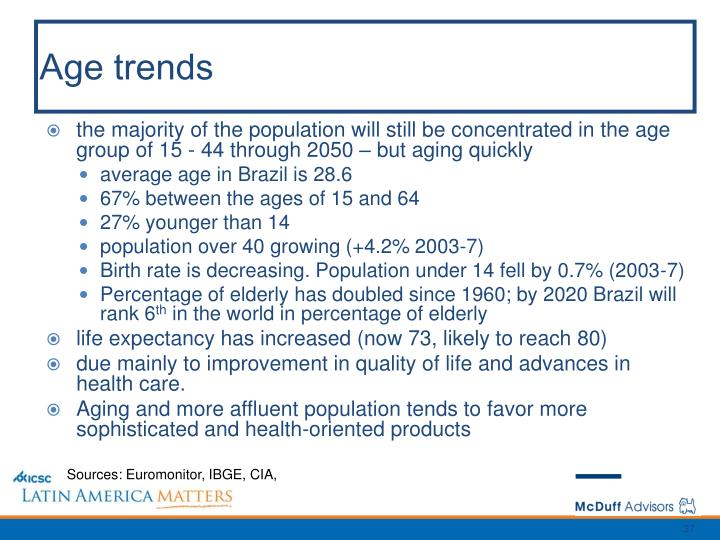 Age trends