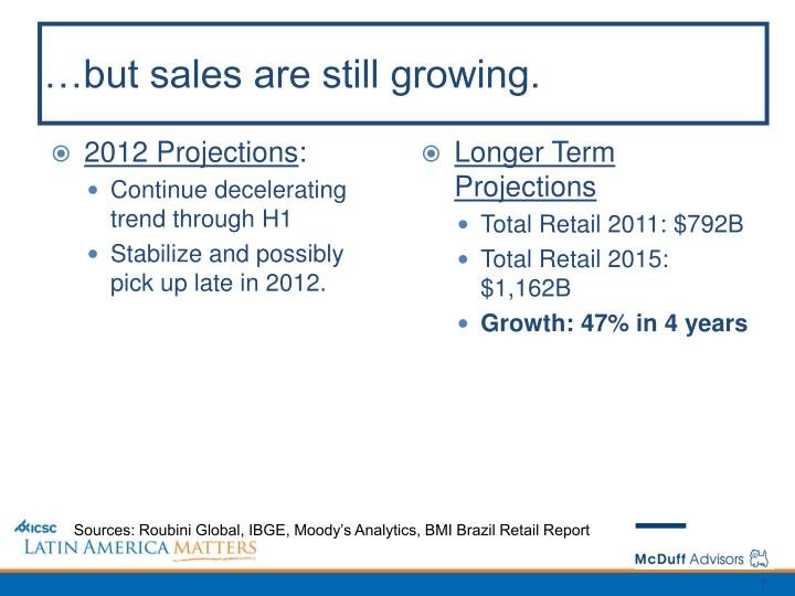 2012 Projections