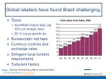 global retailers have found brazil challenging