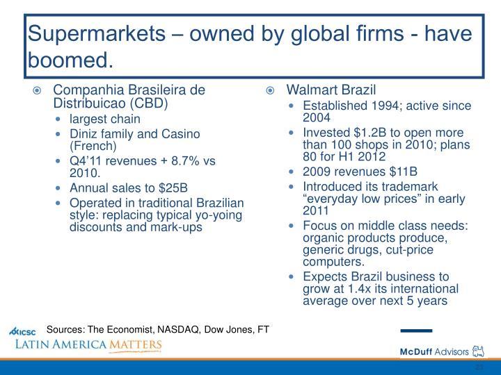 Companhia Brasileira de Distribuicao (CBD)