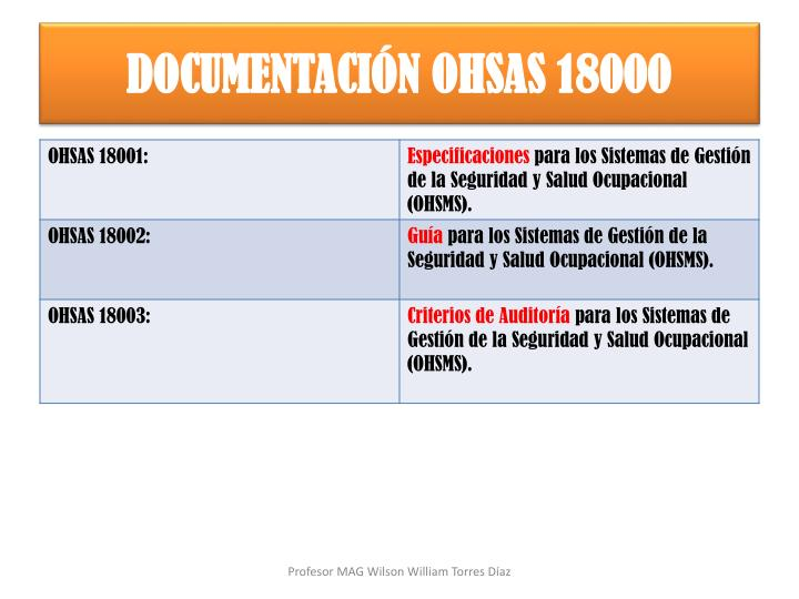 DOCUMENTACIÓN OHSAS 18000