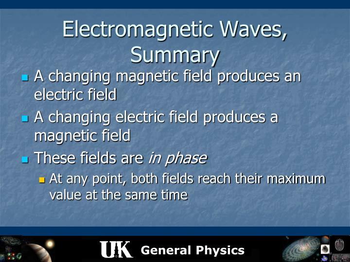 Electromagnetic Waves, Summary