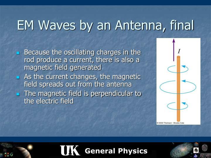 EM Waves by an Antenna, final