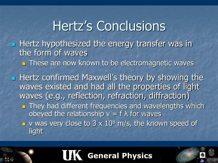 Hertz's Conclusions