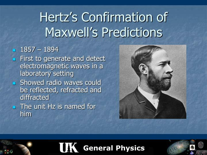 Hertz's Confirmation of Maxwell's Predictions