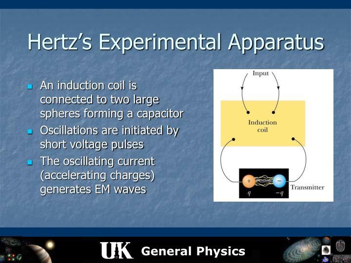 Hertz's Experimental Apparatus