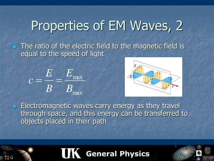 Properties of EM Waves, 2