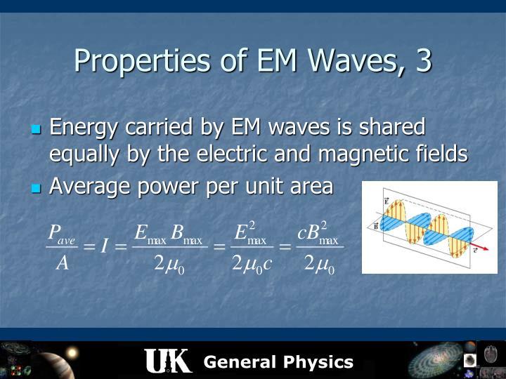 Properties of EM Waves, 3