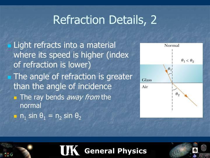 Refraction Details, 2
