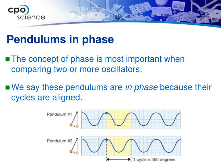 Pendulums in phase
