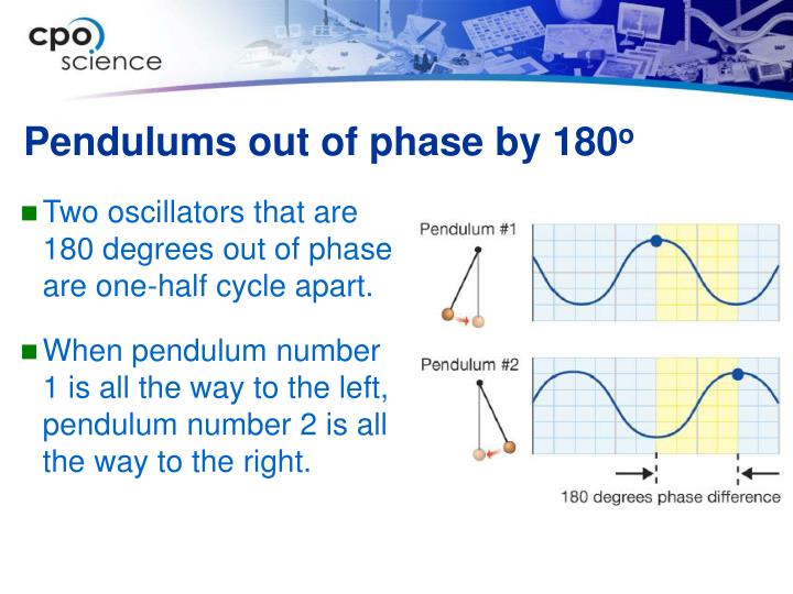 Pendulums out of phase by 180