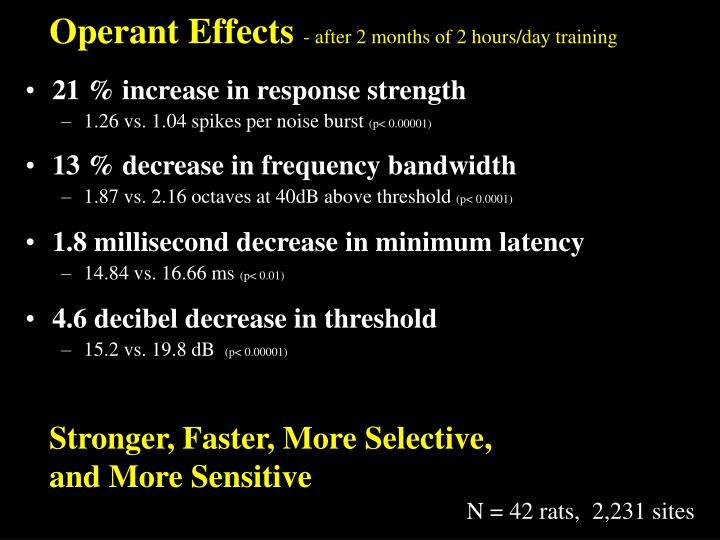 Operant Effects