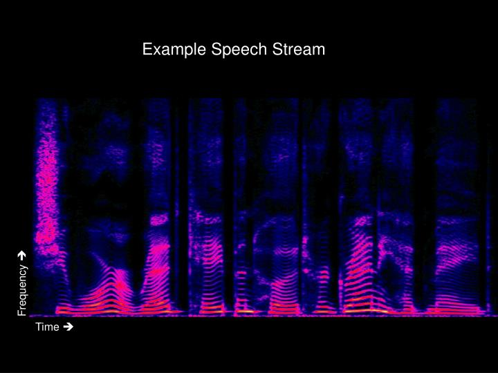 Example Speech Stream