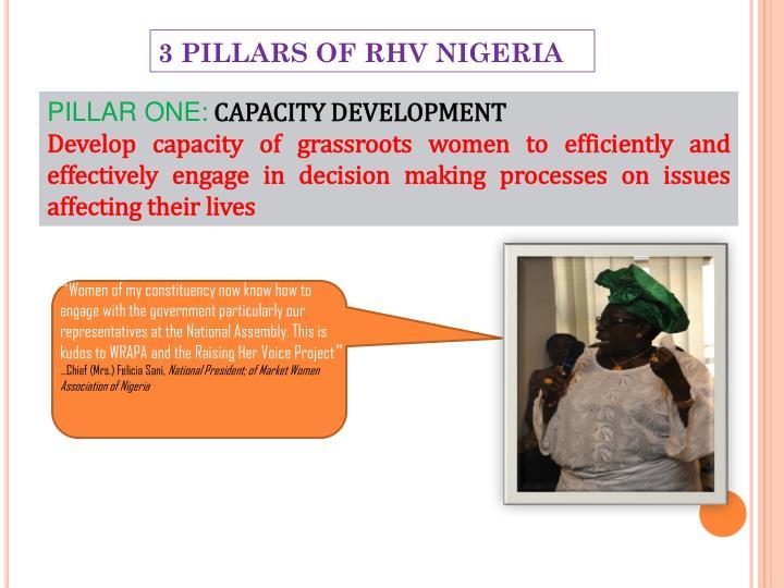 3 PILLARS OF RHV NIGERIA