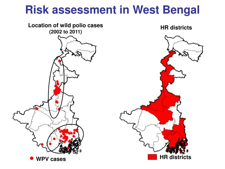 Risk assessment in West Bengal