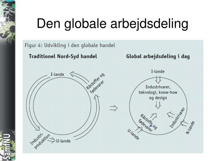 Den globale arbejdsdeling
