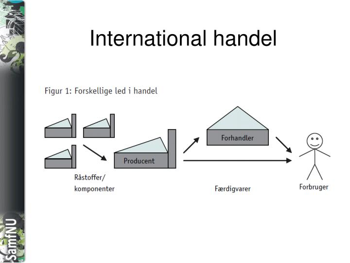 International handel