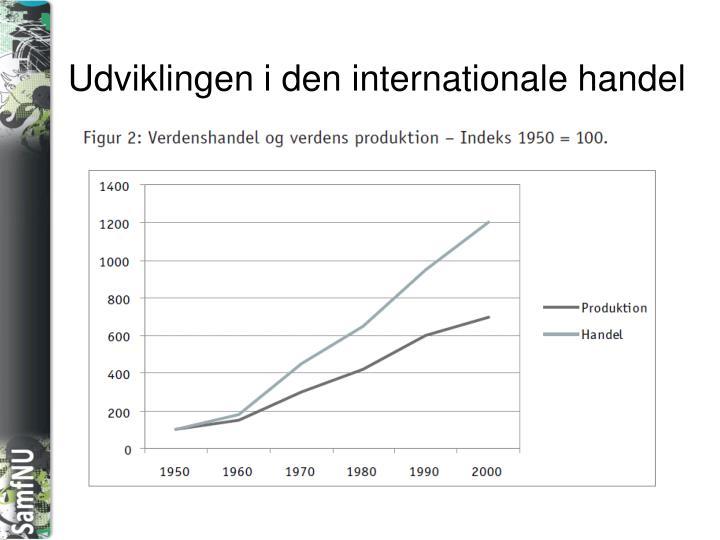 Udviklingen i den internationale handel