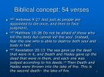 biblical concept 54 verses