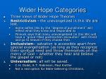 wider hope categories