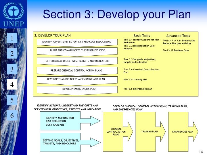 Section 3: Develop your Plan