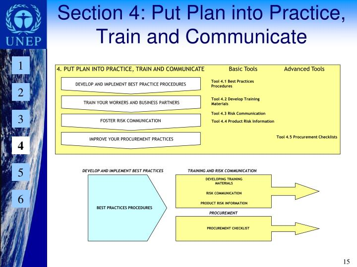 Section 4: Put Plan into Practice, Train and Communicate