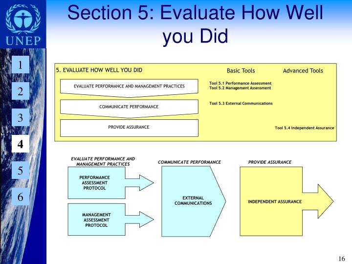 Section 5: Evaluate How Well you Did