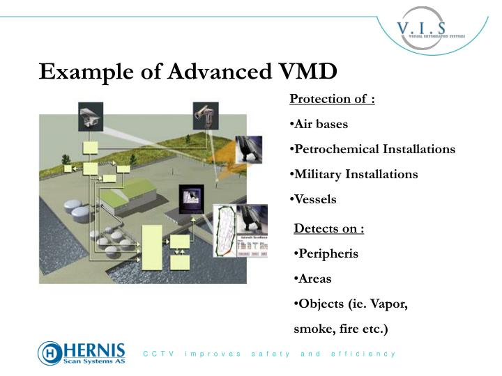 Example of Advanced VMD