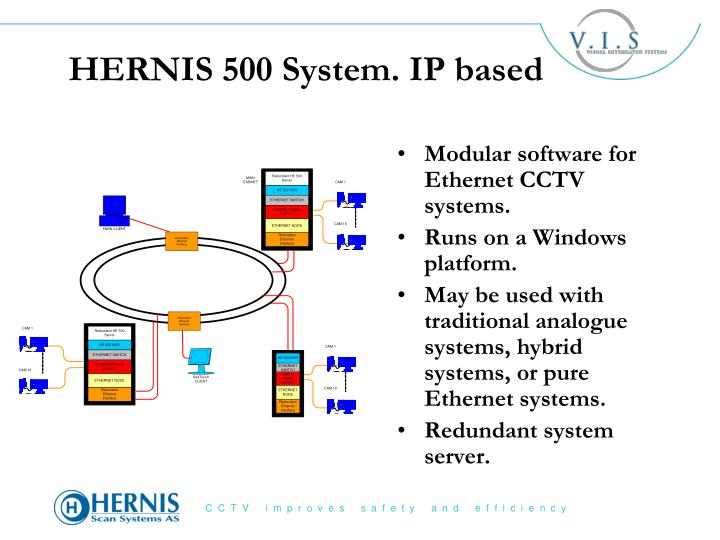 HERNIS 500 System. IP based
