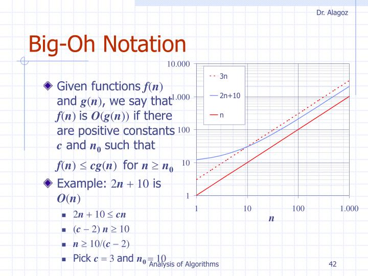 Big-Oh Notation