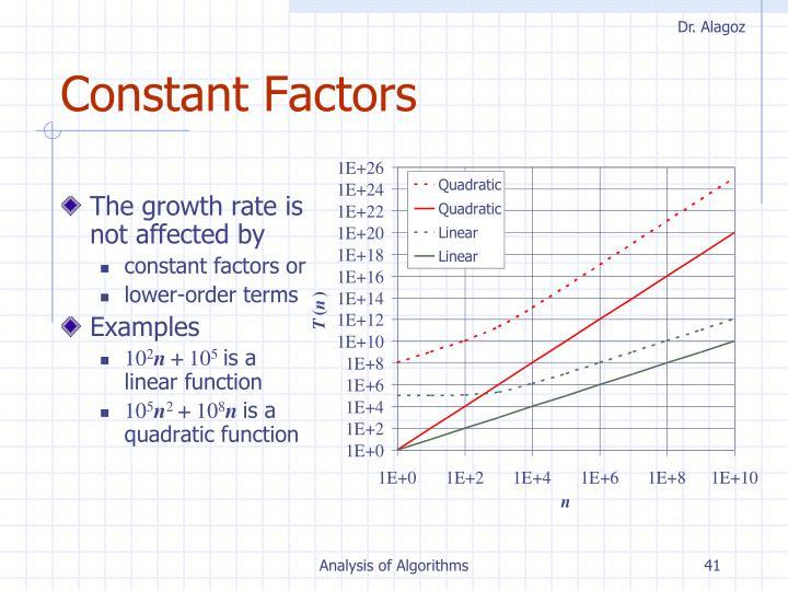 Constant Factors