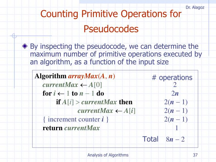 By inspecting the pseudocode, we can determine the maximum number of primitive operations executed by an algorithm, as a function of the input size