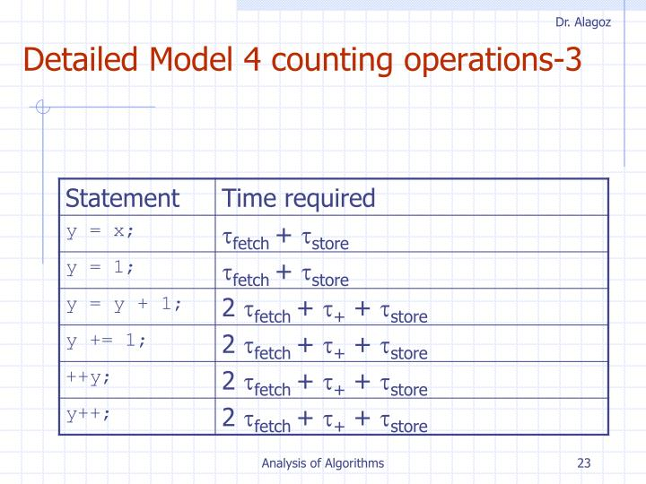Detailed Model 4 counting operations-3