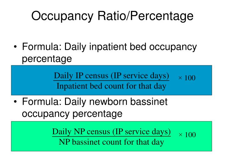 Daily IP census (IP service days)