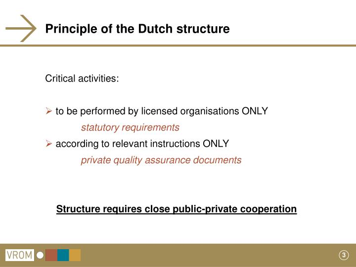 Principle of the dutch structure