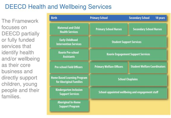 DEECD Health and Wellbeing Services