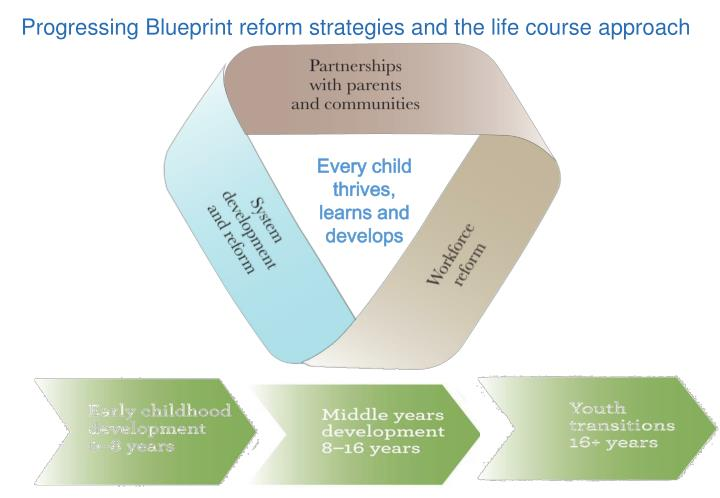 Progressing blueprint reform strategies and the life course approach