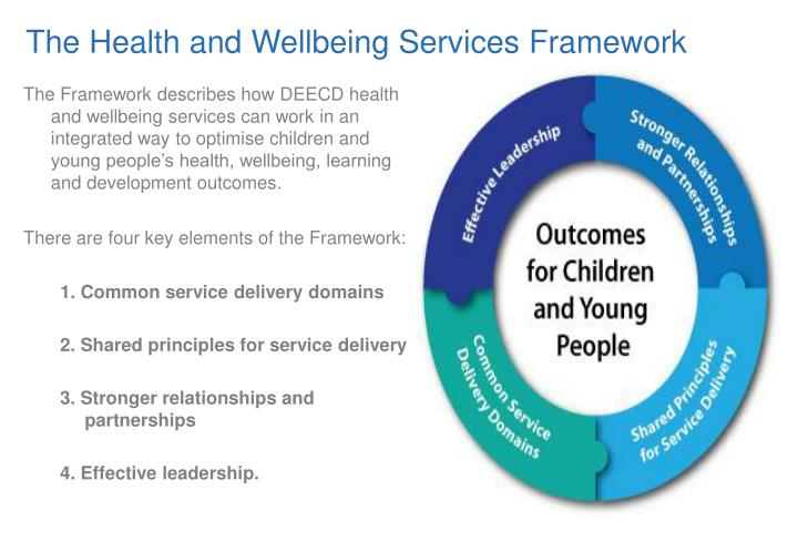 The Health and Wellbeing Services Framework