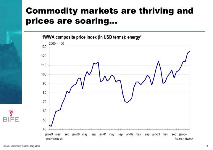 Commodity markets are thriving and prices are soaring…